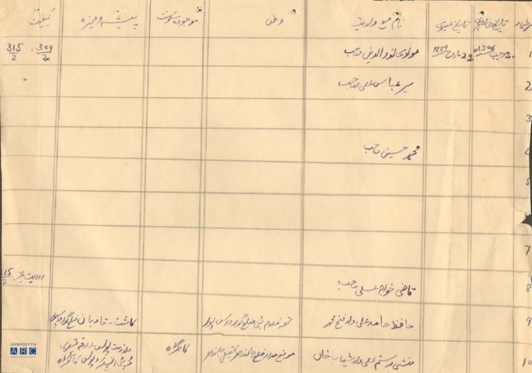 The Bai'at Register